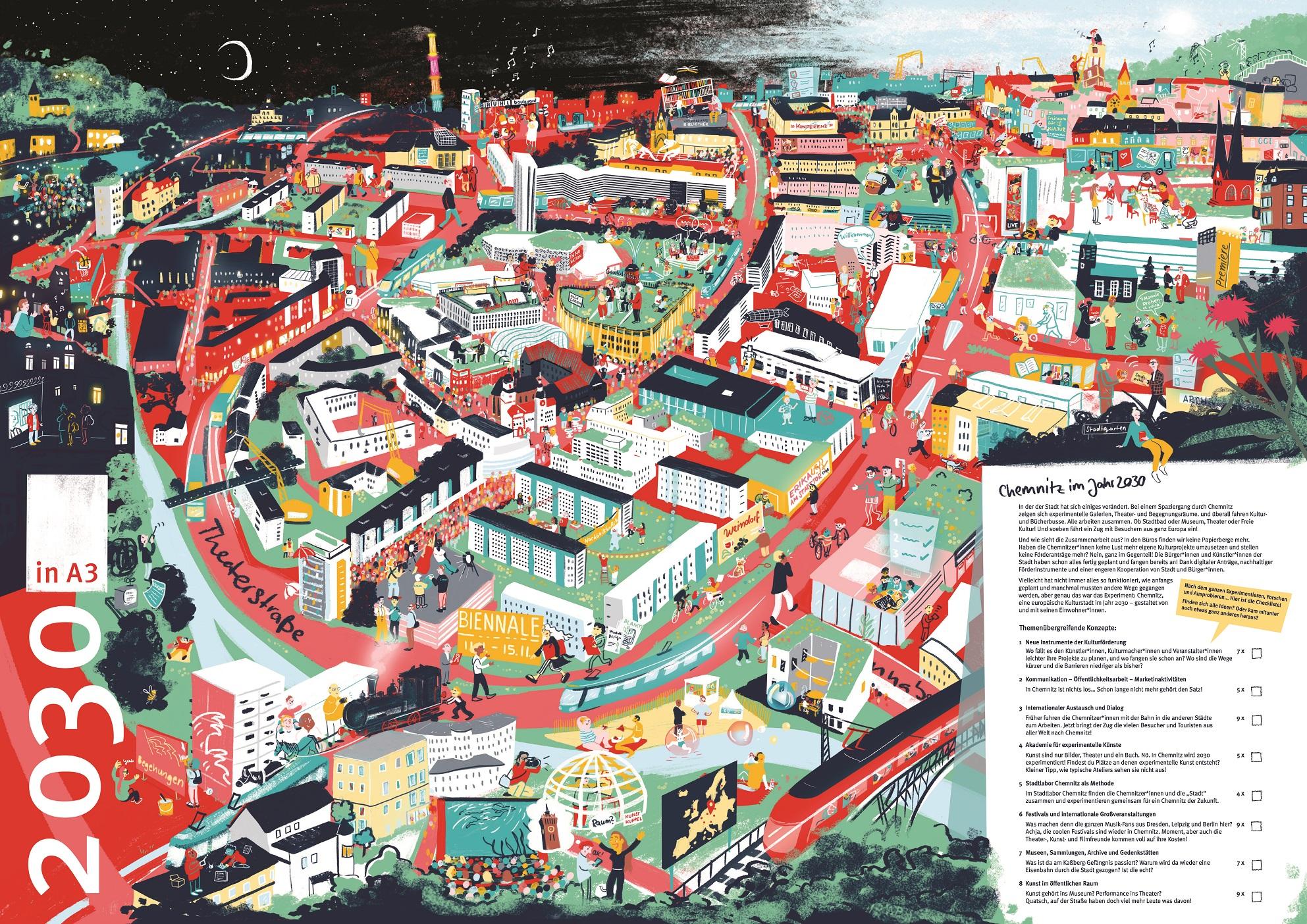 Kulturstrategie als Wimmelbild   Stadt Chemnitz